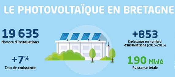photovoltaique-bretagne_ADEME_1